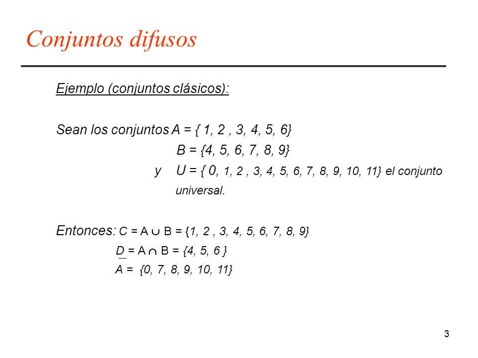 Conjuntos difusos Ejemplo (conjuntos clásicos):