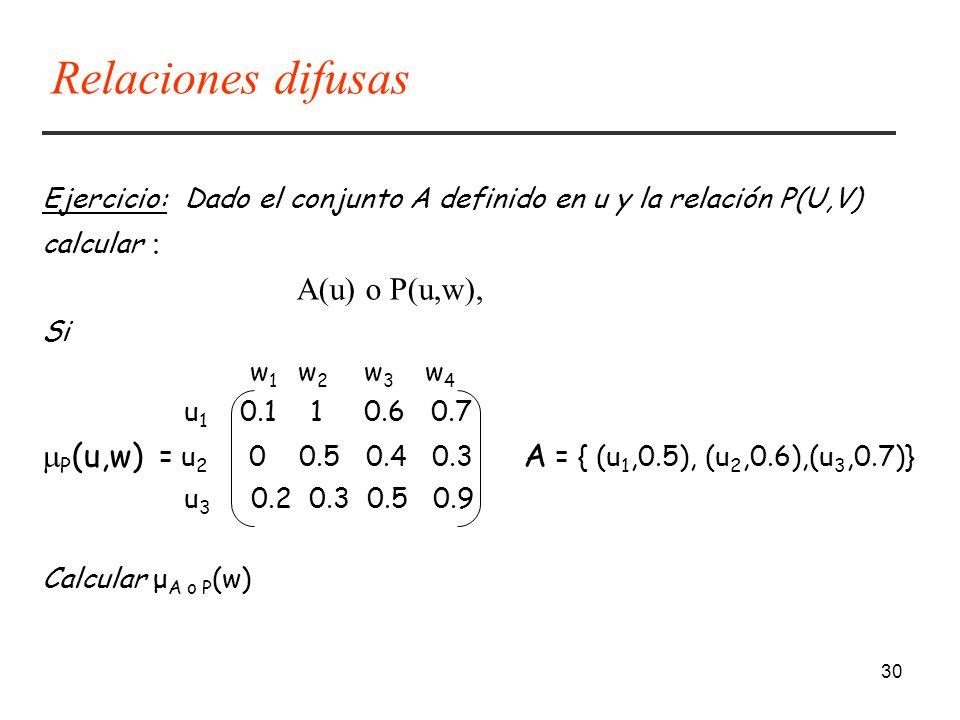 Relaciones difusas A(u) o P(u,w),