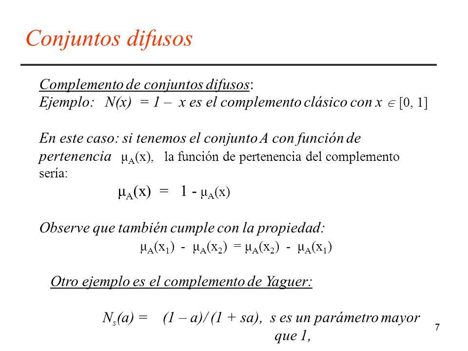 Conjuntos difusos Complemento de conjuntos difusos: