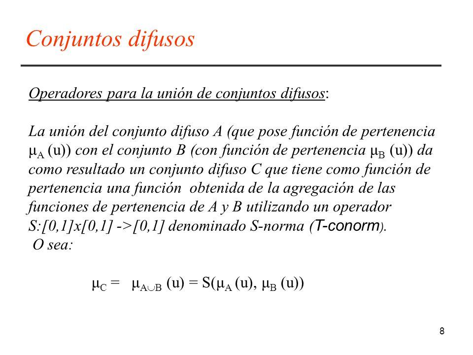Conjuntos difusos Operadores para la unión de conjuntos difusos: