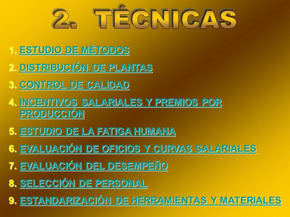 2. TÉCNICAS ESTUDIO DE MÉTODOS DISTRIBUCIÓN DE PLANTAS