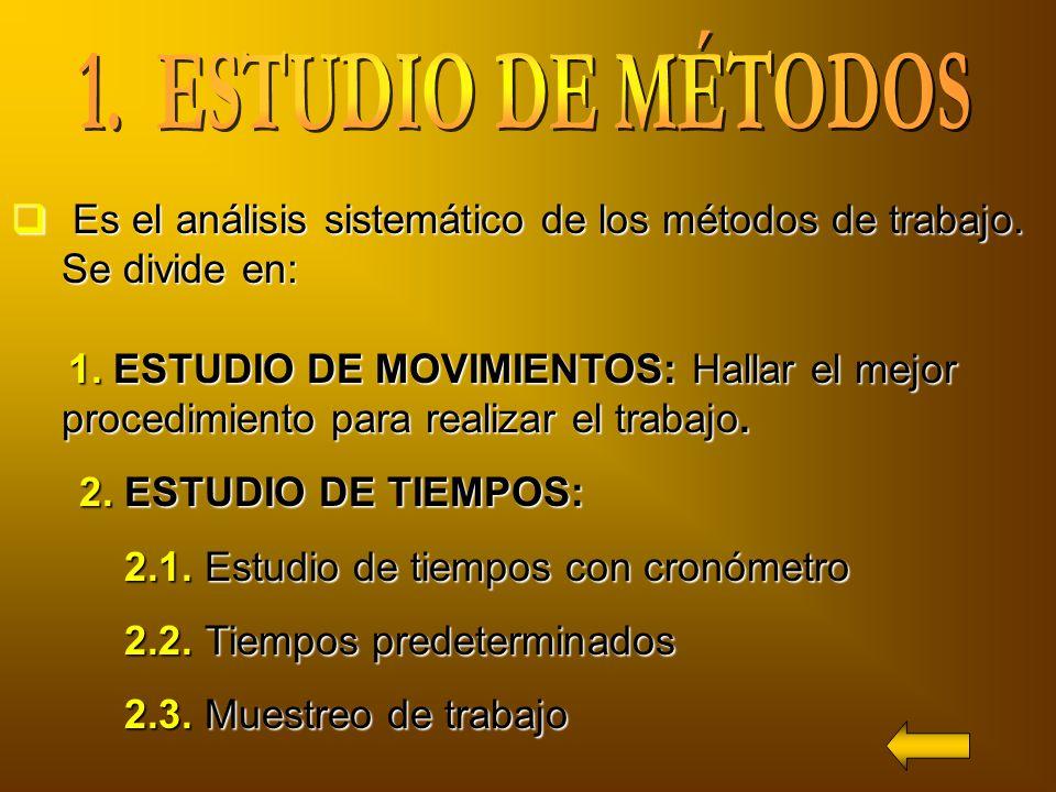 1. ESTUDIO DE MÉTODOS Es el análisis sistemático de los métodos de trabajo. Se divide en: