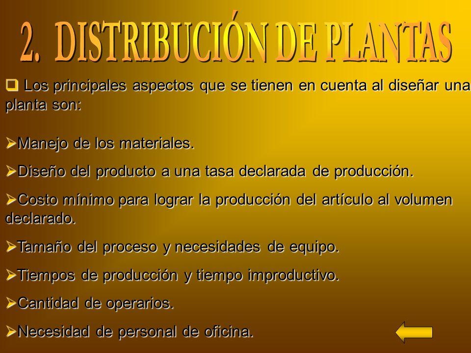 2. DISTRIBUCIÓN DE PLANTAS