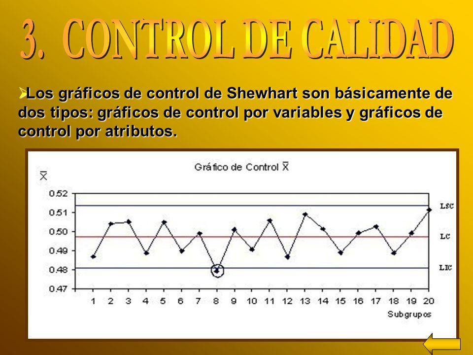 3. CONTROL DE CALIDAD