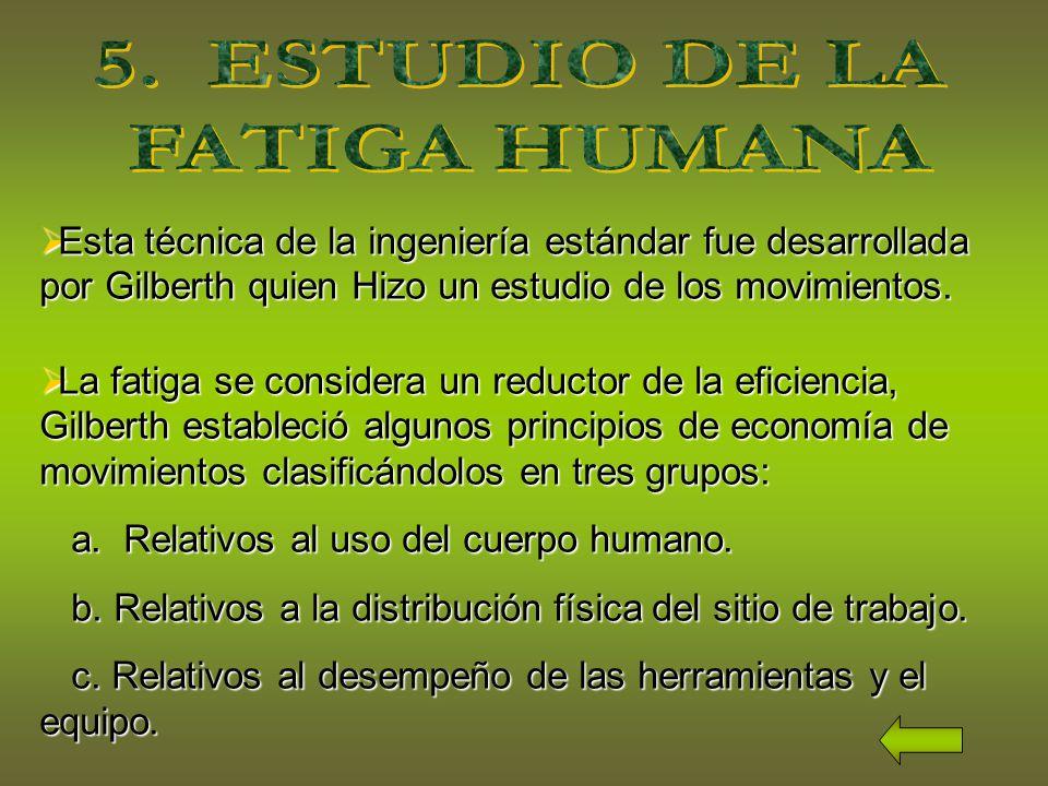 5. ESTUDIO DE LA FATIGA HUMANA