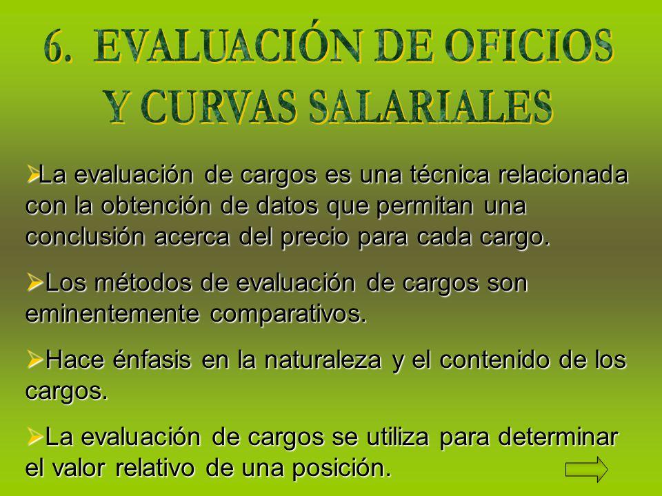 6. EVALUACIÓN DE OFICIOS Y CURVAS SALARIALES