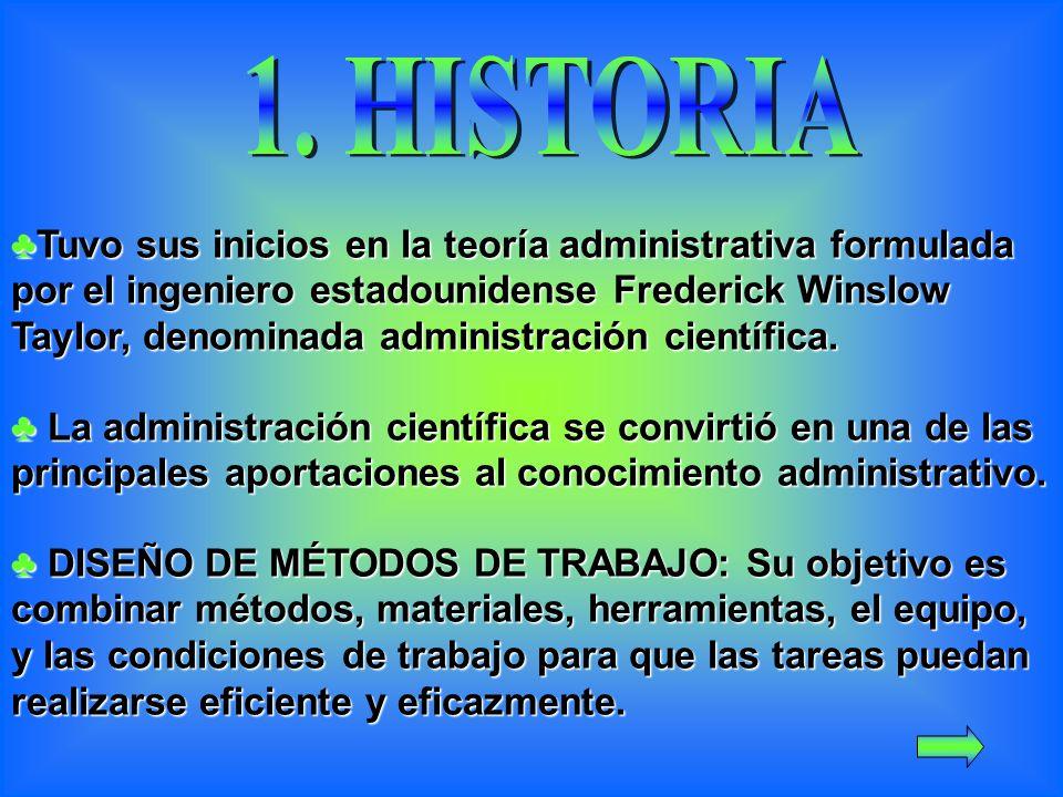 1. HISTORIA