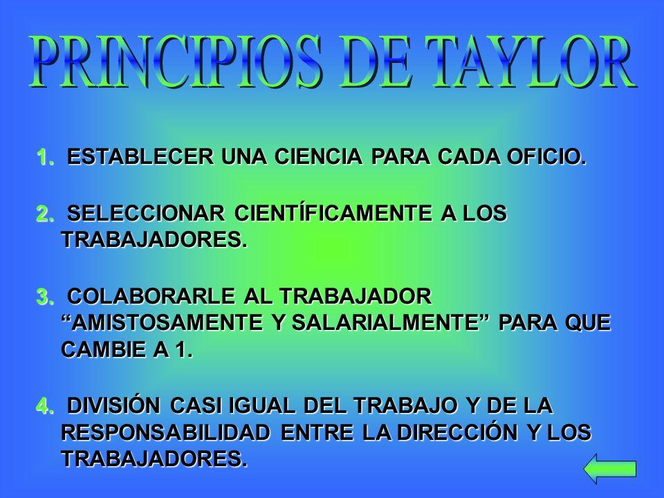 PRINCIPIOS DE TAYLOR ESTABLECER UNA CIENCIA PARA CADA OFICIO.
