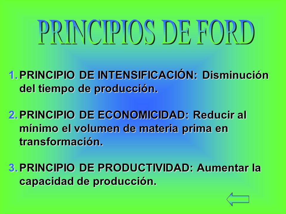 PRINCIPIOS DE FORD PRINCIPIO DE INTENSIFICACIÓN: Disminución del tiempo de producción.
