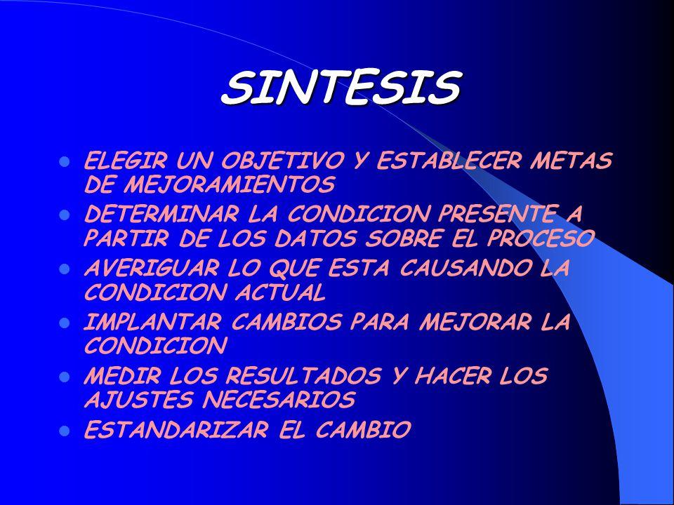 SINTESIS ELEGIR UN OBJETIVO Y ESTABLECER METAS DE MEJORAMIENTOS