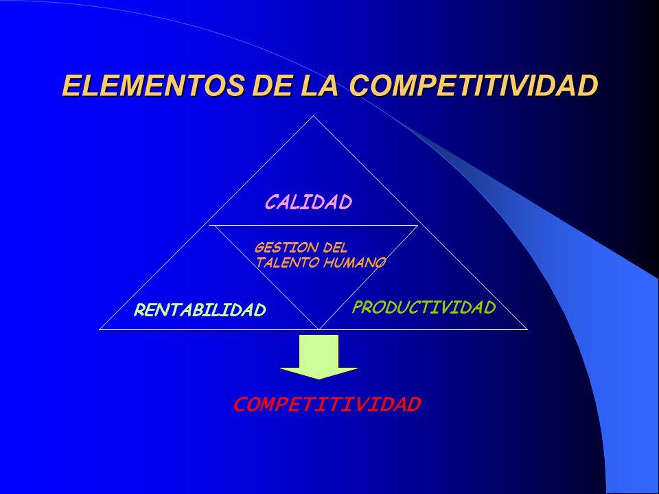 ELEMENTOS DE LA COMPETITIVIDAD