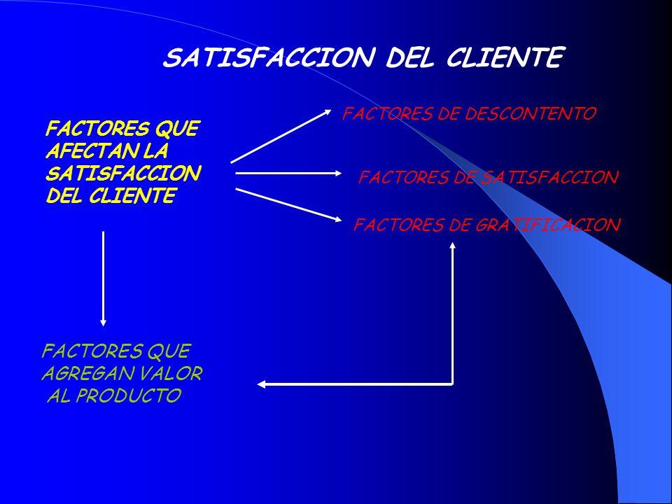 SATISFACCION DEL CLIENTE