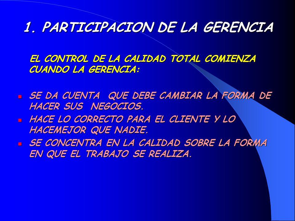 1. PARTICIPACION DE LA GERENCIA