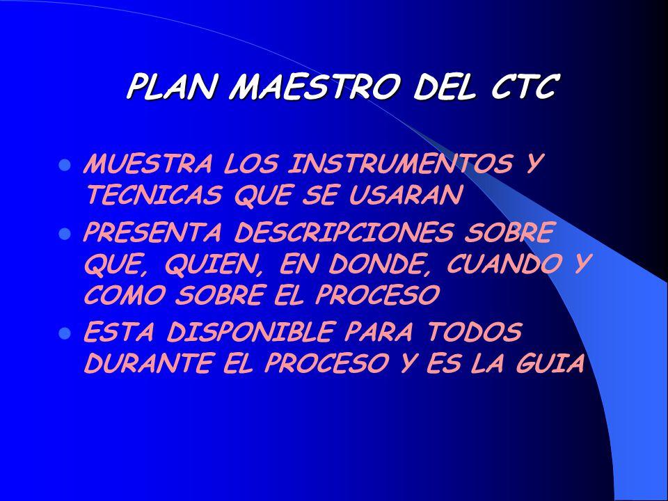 PLAN MAESTRO DEL CTC MUESTRA LOS INSTRUMENTOS Y TECNICAS QUE SE USARAN.