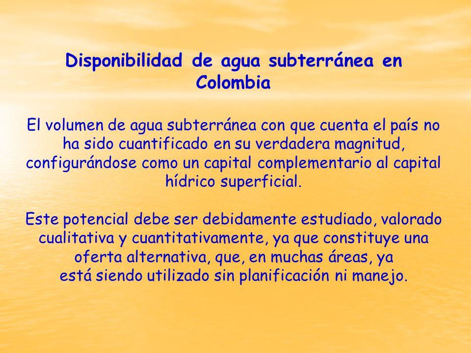 Disponibilidad de agua subterránea en Colombia