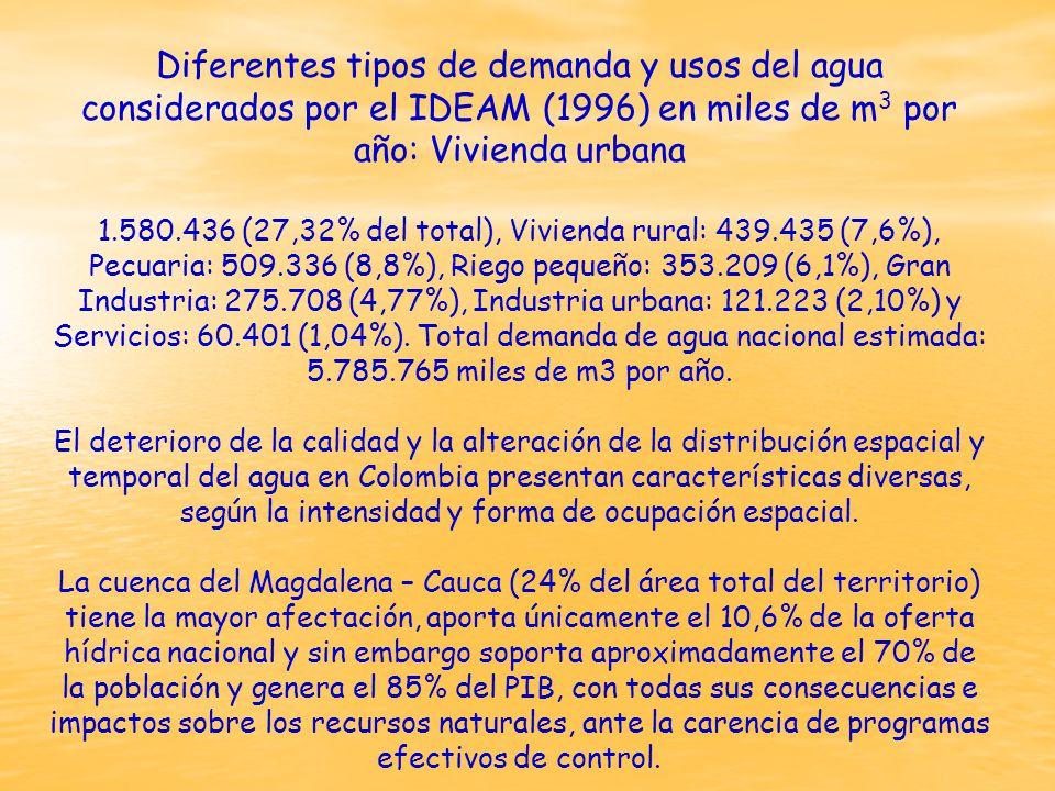 Diferentes tipos de demanda y usos del agua considerados por el IDEAM (1996) en miles de m3 por año: Vivienda urbana