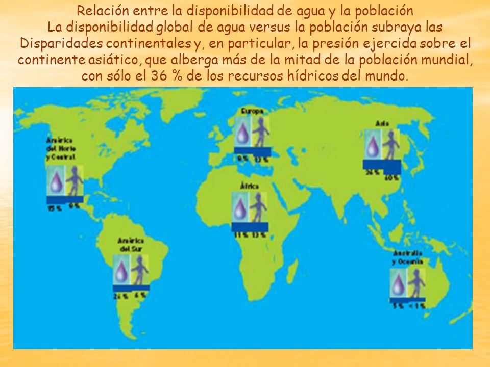 Relación entre la disponibilidad de agua y la población