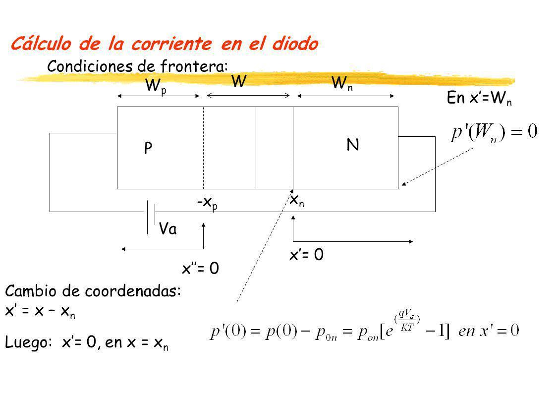 Cálculo de la corriente en el diodo