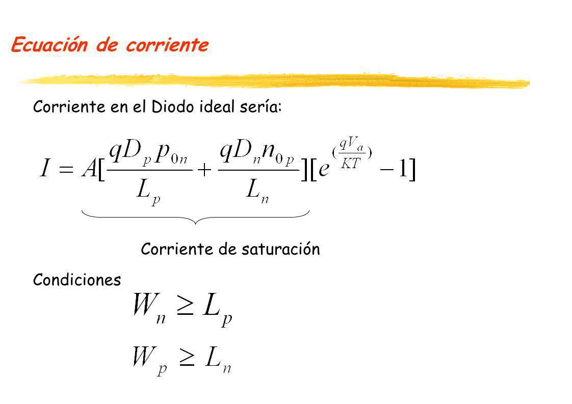 Ecuación de corriente Corriente en el Diodo ideal sería:
