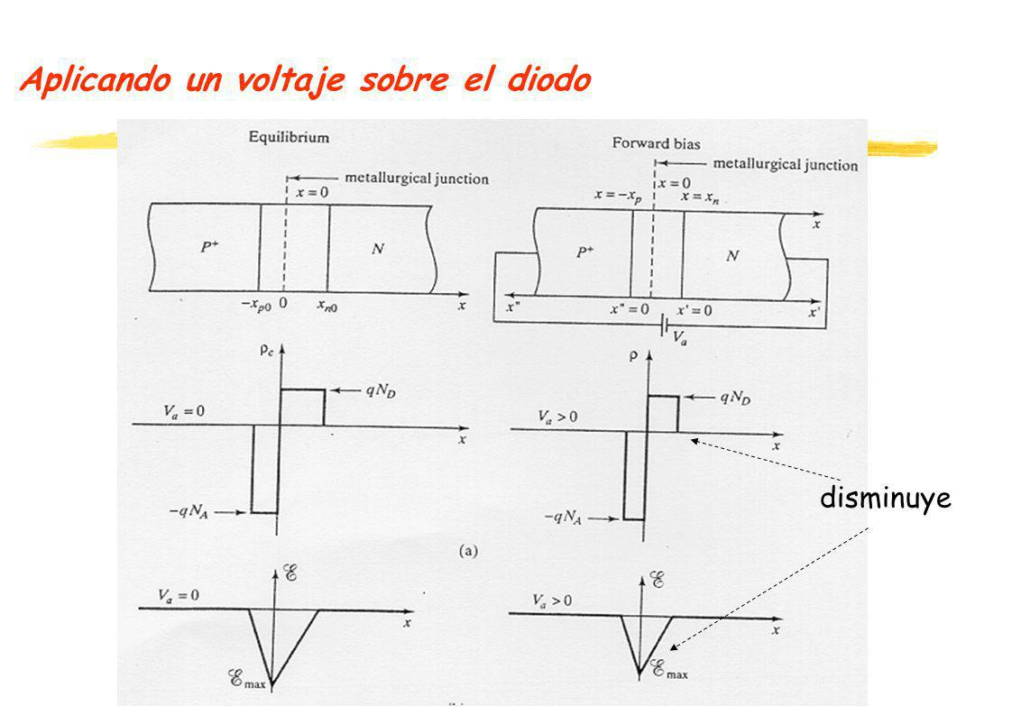 Aplicando un voltaje sobre el diodo