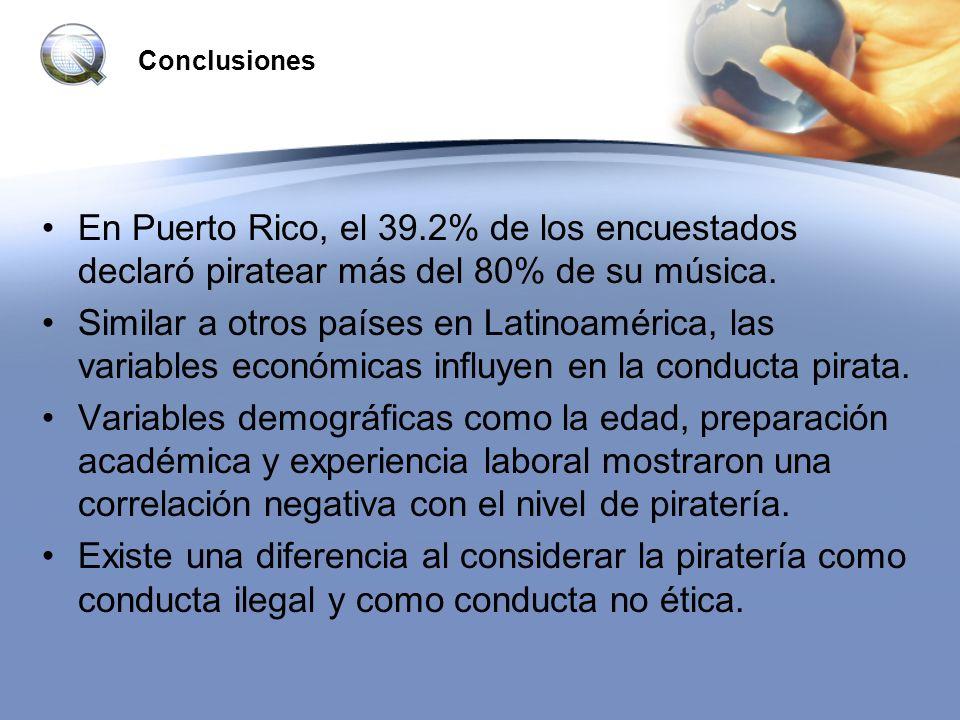 ConclusionesEn Puerto Rico, el 39.2% de los encuestados declaró piratear más del 80% de su música.