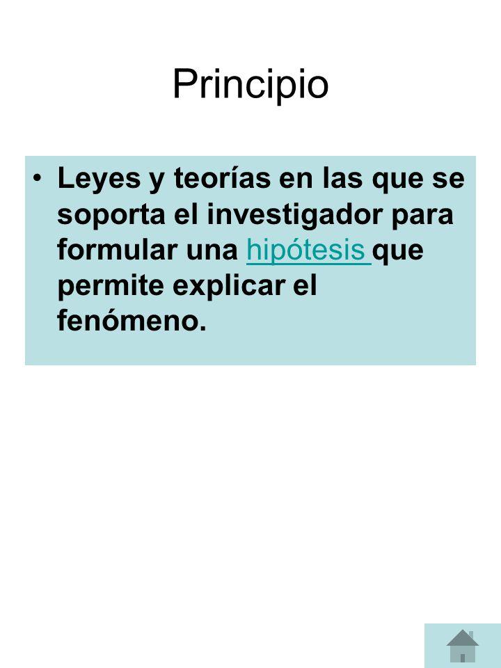 Principio Leyes y teorías en las que se soporta el investigador para formular una hipótesis que permite explicar el fenómeno.