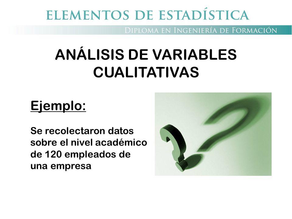 ANÁLISIS DE VARIABLES CUALITATIVAS
