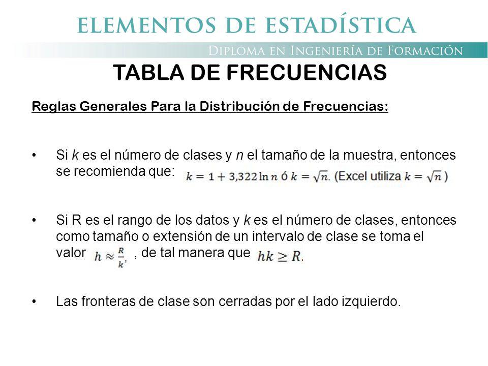 TABLA DE FRECUENCIAS Reglas Generales Para la Distribución de Frecuencias: