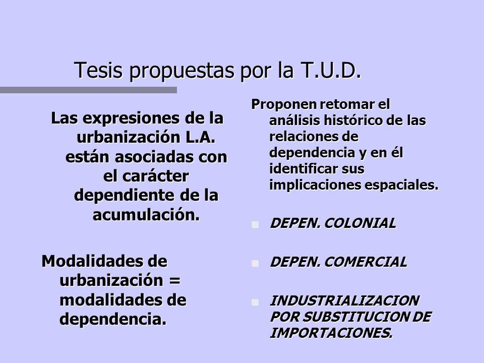 Tesis propuestas por la T.U.D.