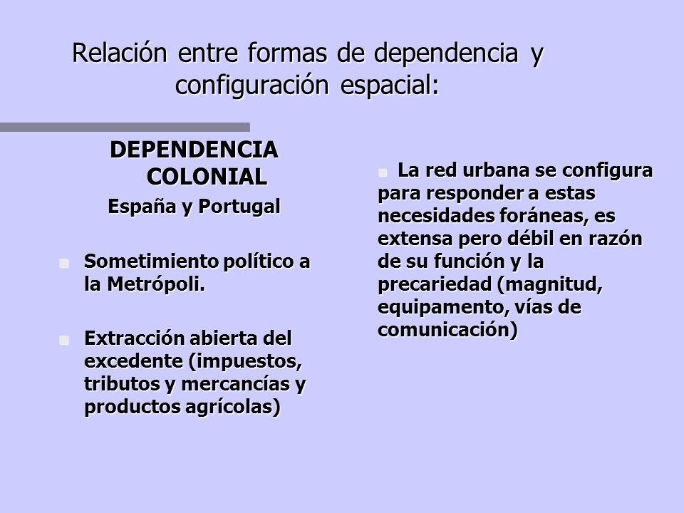 Relación entre formas de dependencia y configuración espacial: