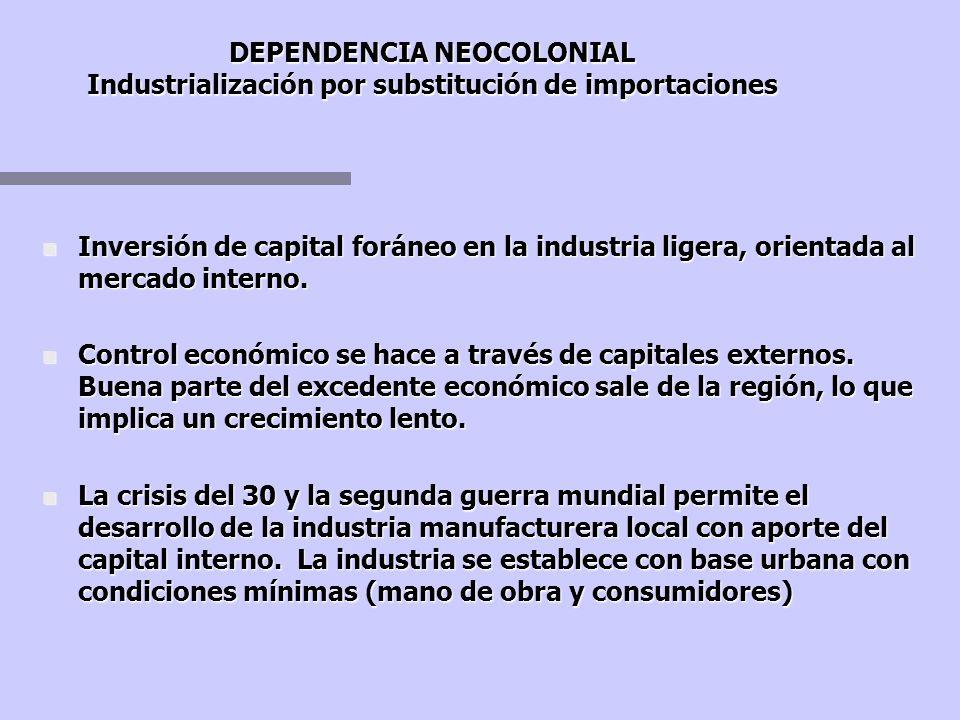 DEPENDENCIA NEOCOLONIAL Industrialización por substitución de importaciones