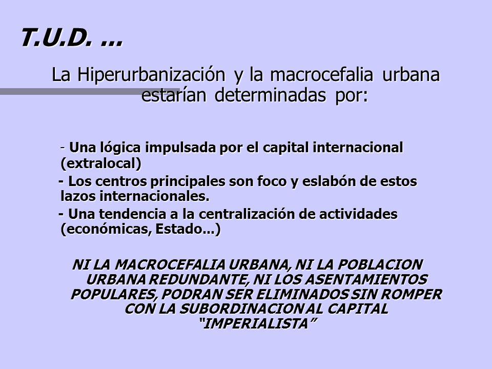 T.U.D. ... La Hiperurbanización y la macrocefalia urbana estarían determinadas por: - Una lógica impulsada por el capital internacional (extralocal)
