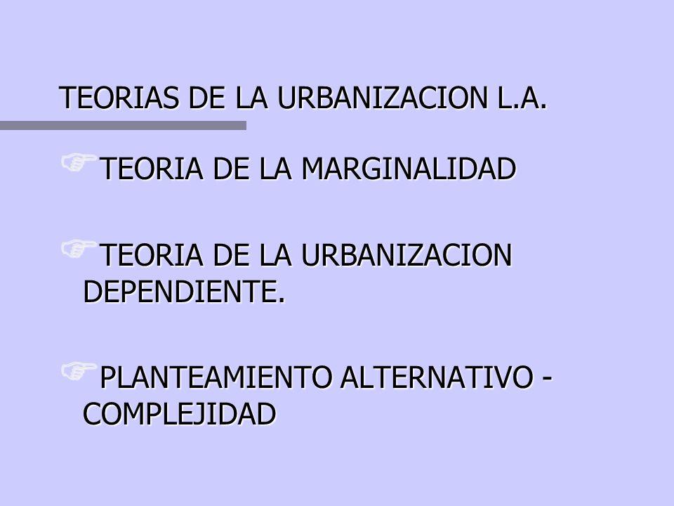 TEORIAS DE LA URBANIZACION L.A.
