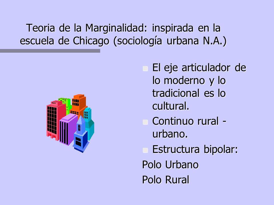 Teoria de la Marginalidad: inspirada en la escuela de Chicago (sociología urbana N.A.)
