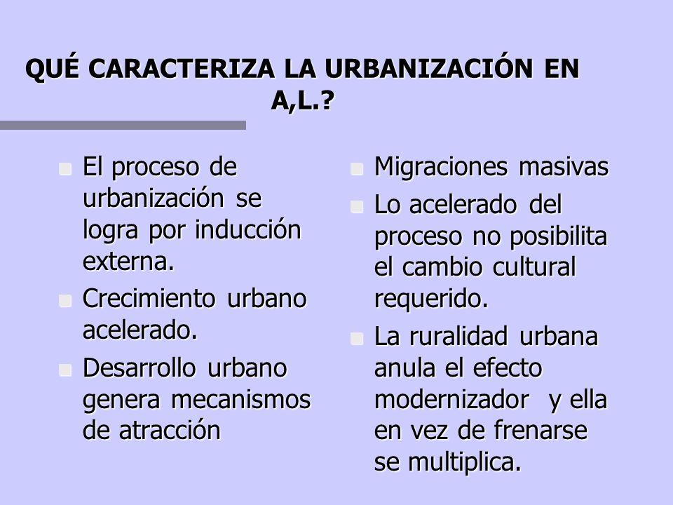 QUÉ CARACTERIZA LA URBANIZACIÓN EN A,L.