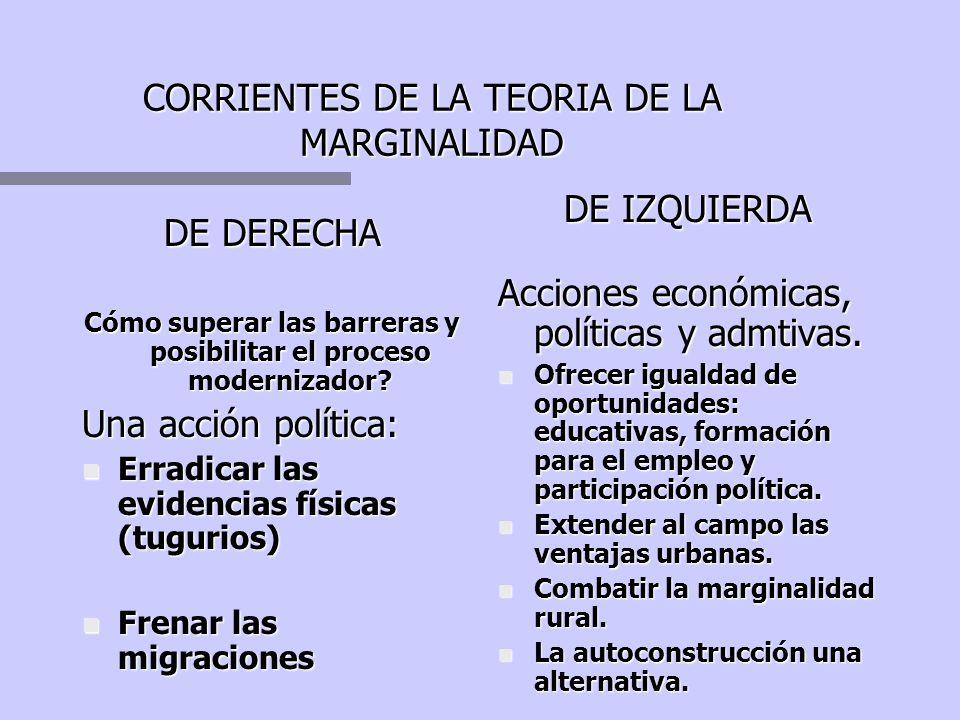 CORRIENTES DE LA TEORIA DE LA MARGINALIDAD