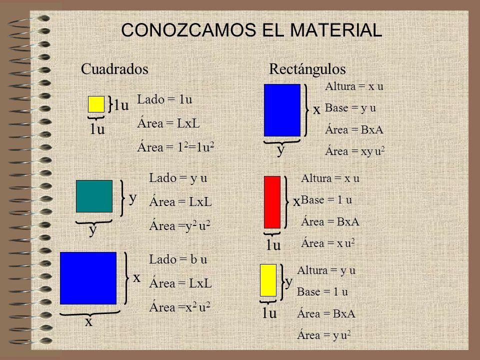 CONOZCAMOS EL MATERIAL