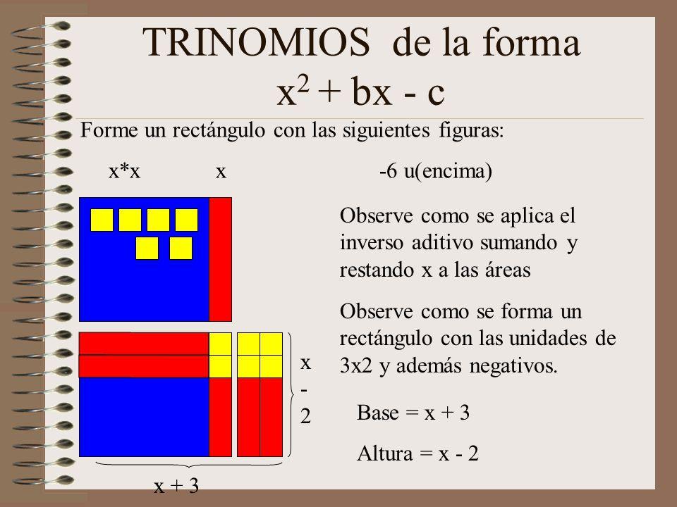 TRINOMIOS de la forma x2 + bx - c