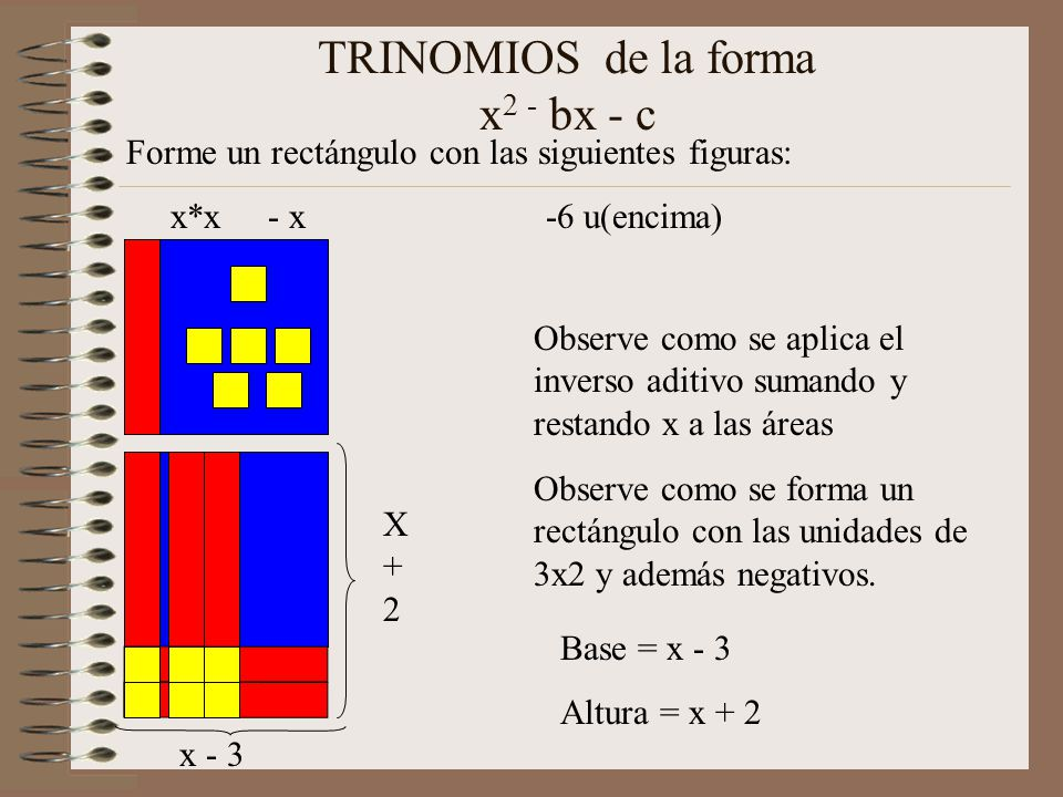 TRINOMIOS de la forma x2 - bx - c