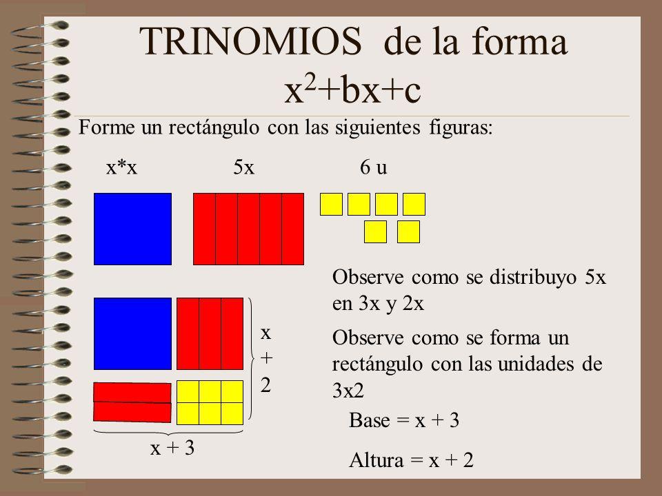 TRINOMIOS de la forma x2+bx+c