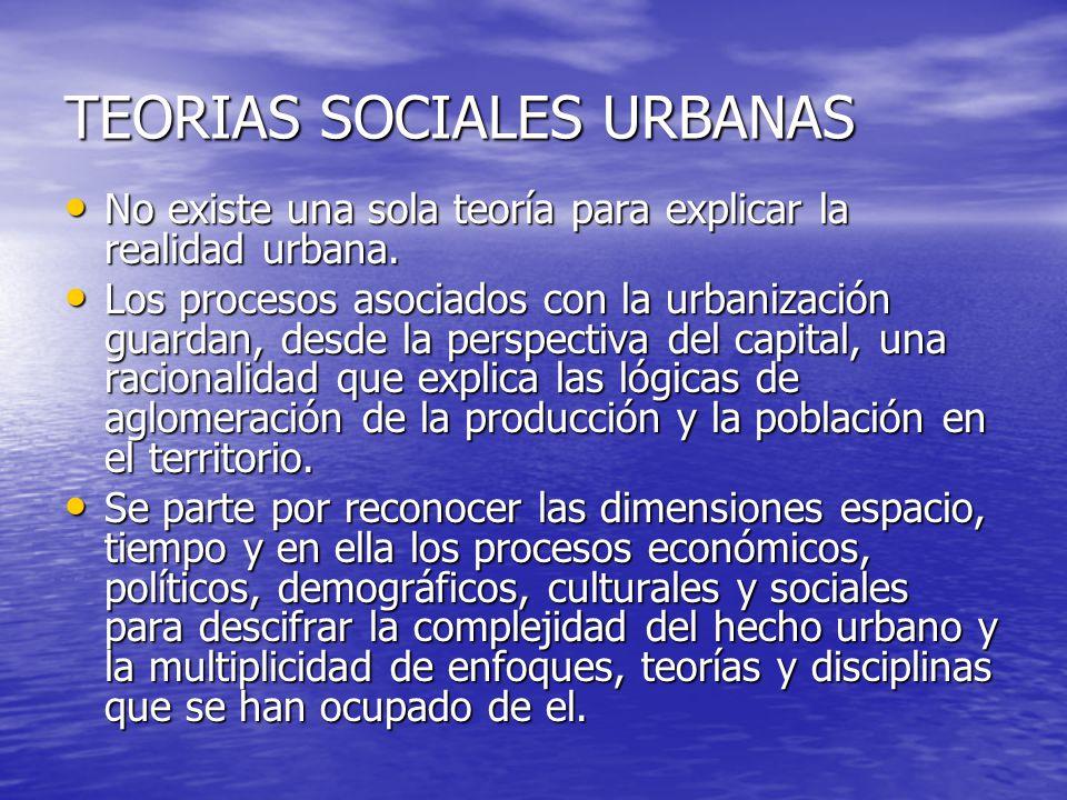TEORIAS SOCIALES URBANAS