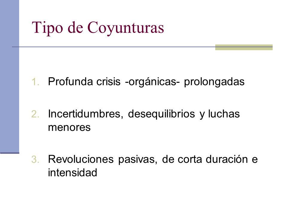 Tipo de Coyunturas Profunda crisis -orgánicas- prolongadas