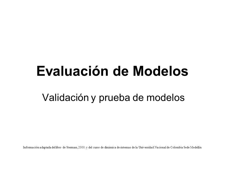 Validación y prueba de modelos
