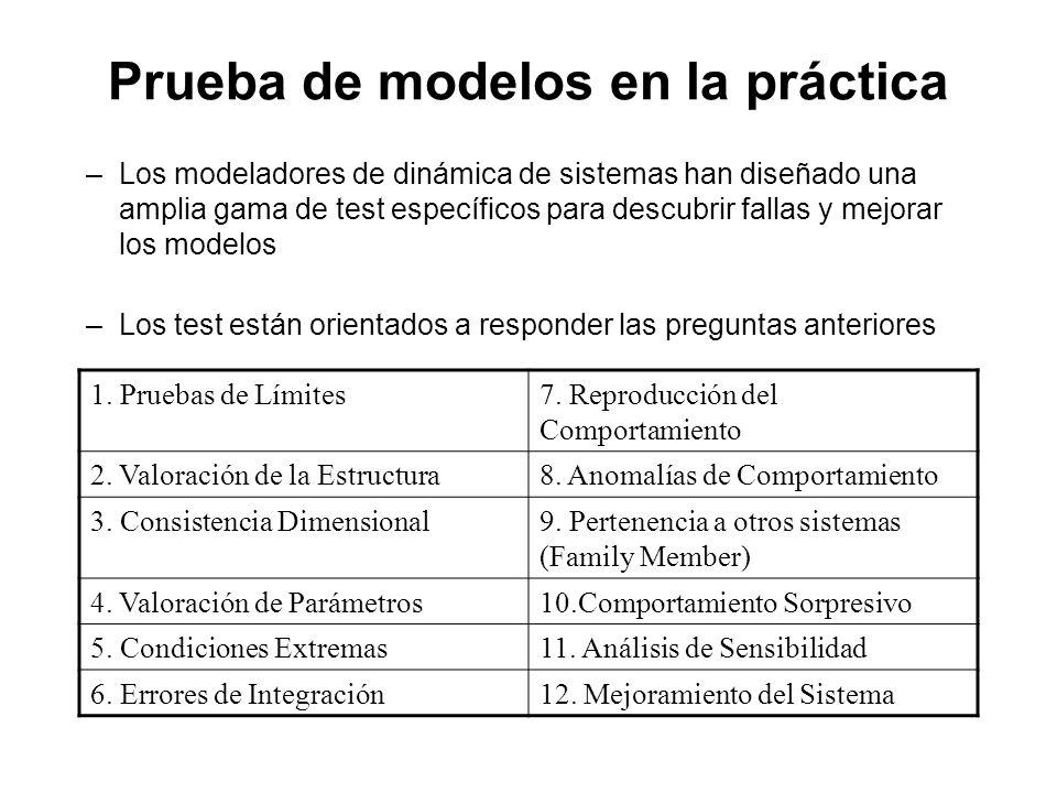 Prueba de modelos en la práctica