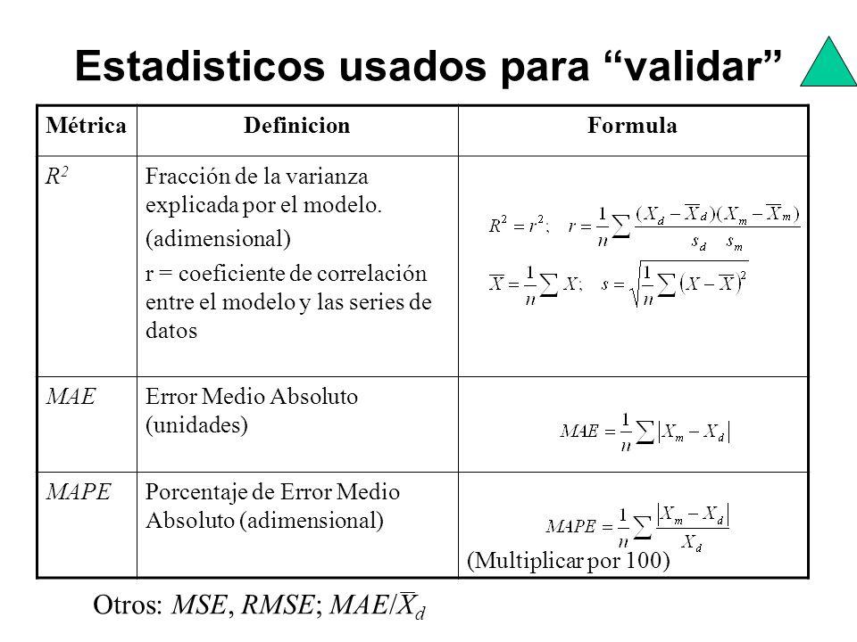 Estadisticos usados para validar