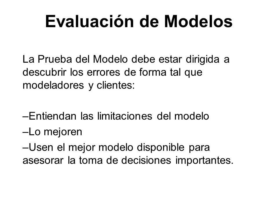 Evaluación de Modelos La Prueba del Modelo debe estar dirigida a descubrir los errores de forma tal que modeladores y clientes: