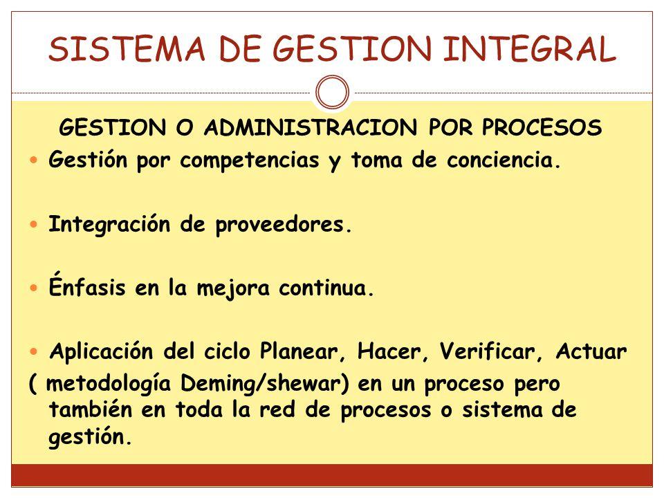 SISTEMA DE GESTION INTEGRAL