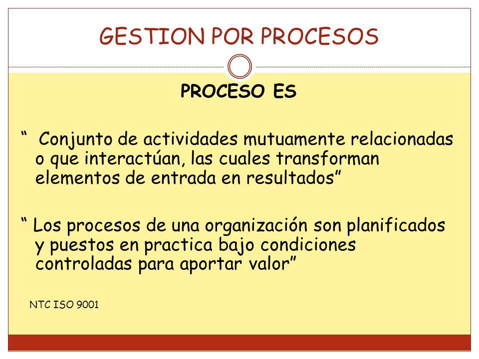 GESTION POR PROCESOS PROCESO ES