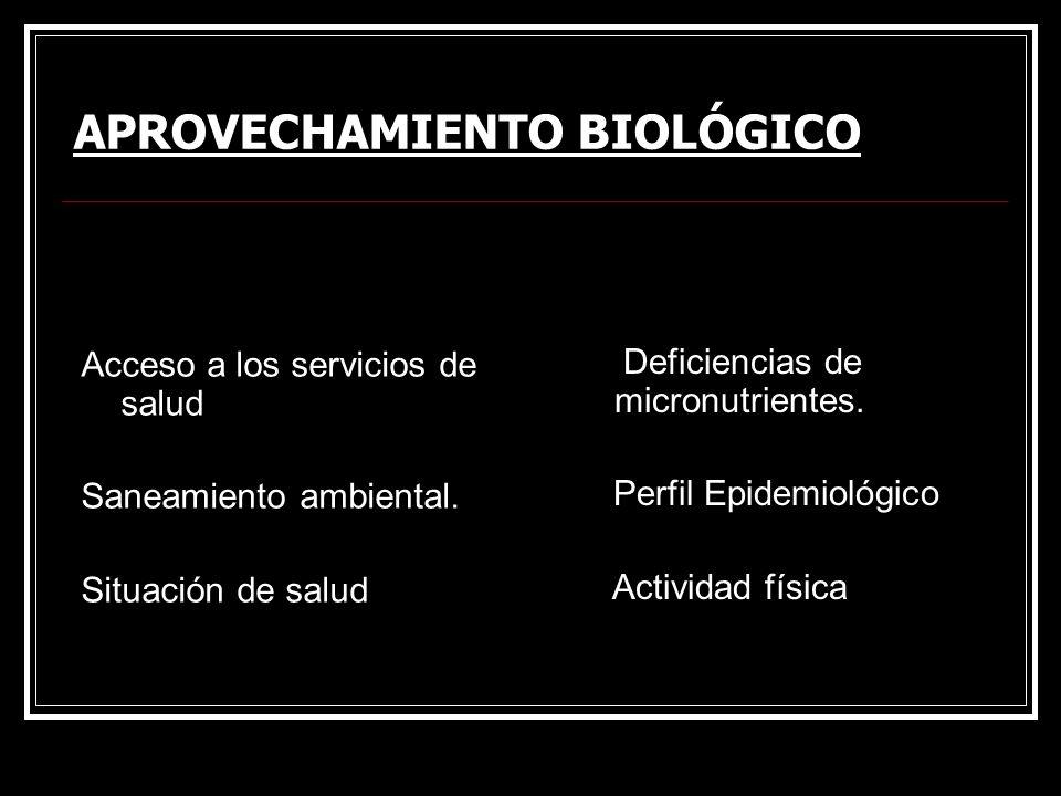 APROVECHAMIENTO BIOLÓGICO