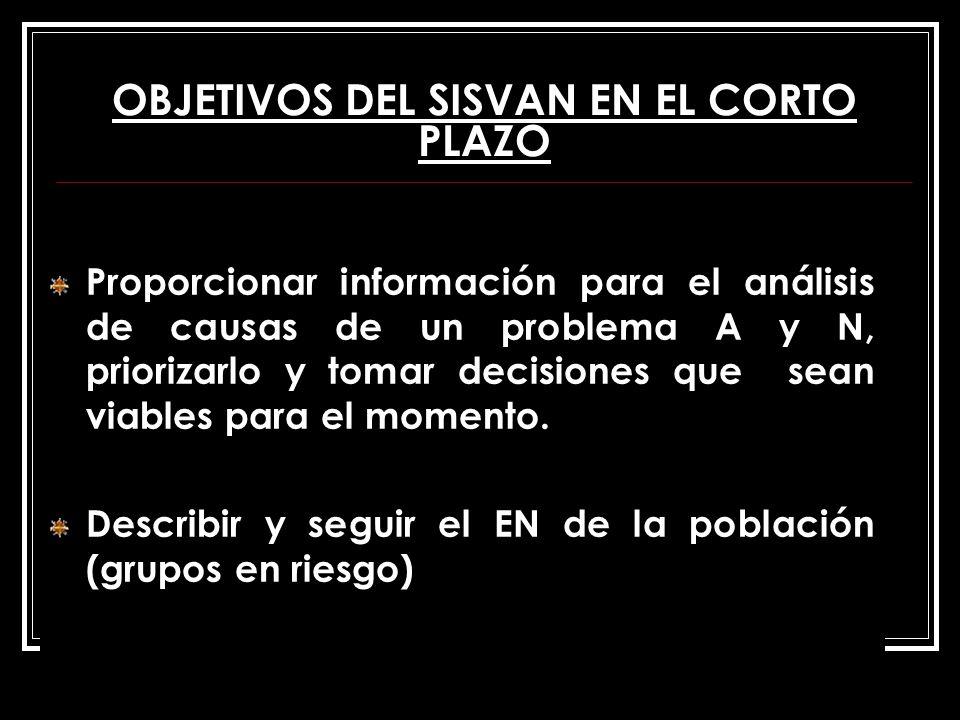 OBJETIVOS DEL SISVAN EN EL CORTO PLAZO